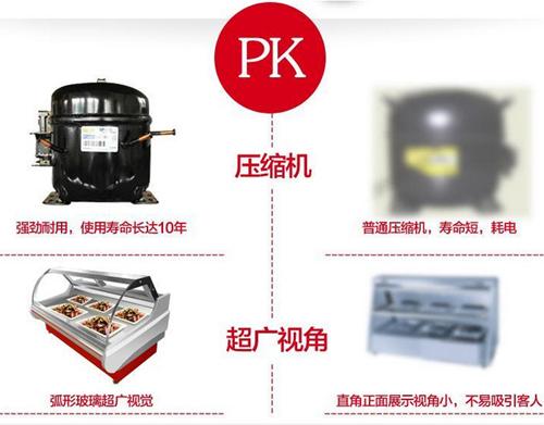 肯德熟食保鲜展示柜与普通熟食展示柜特点比较